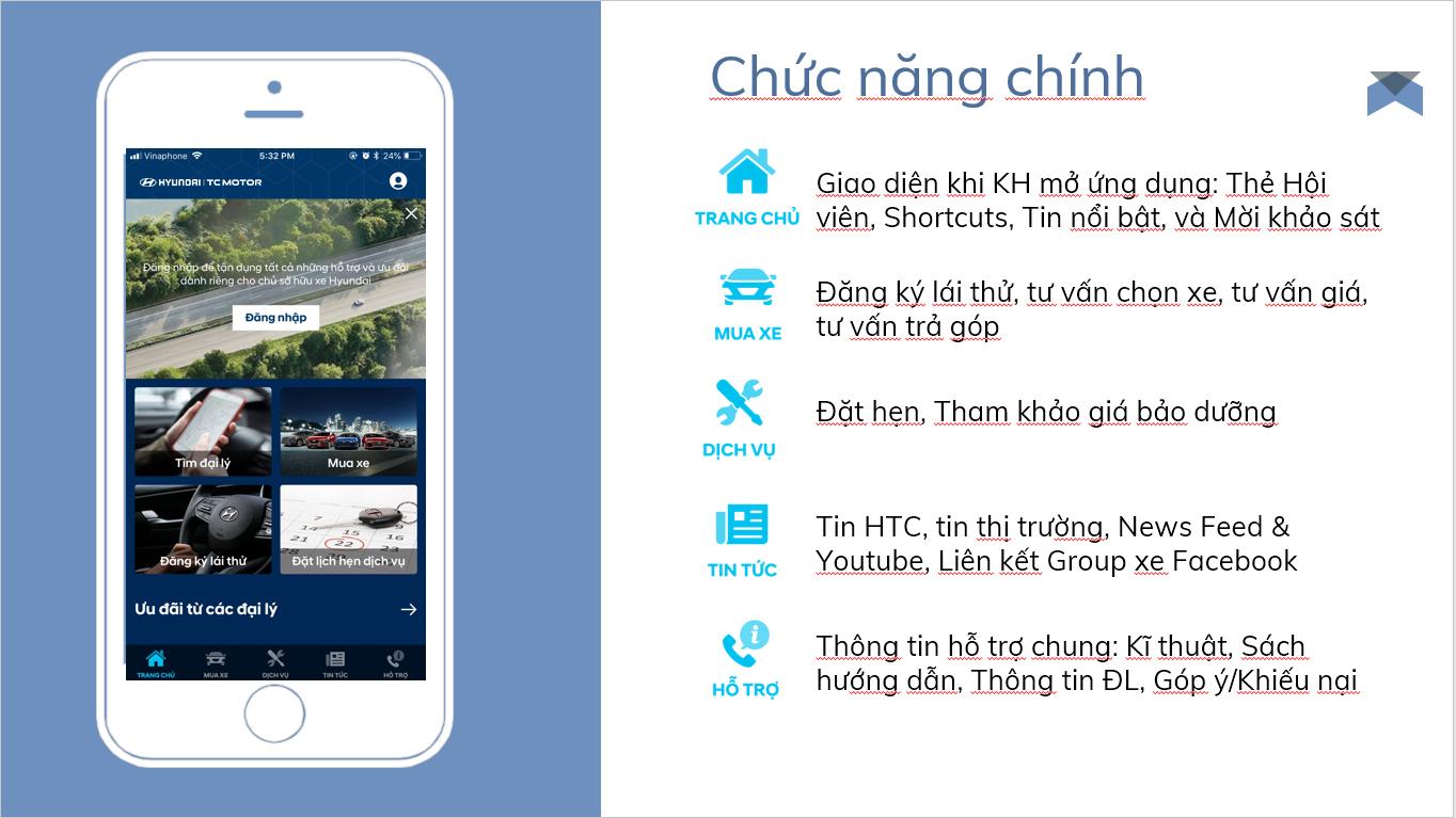 Ứng dụng Hyundai Me! có thể cài đặt trên điện thoại thông minh